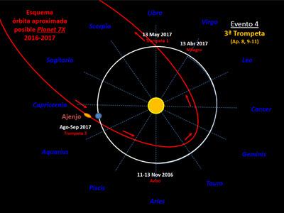 Evento_astronomico_asteroide